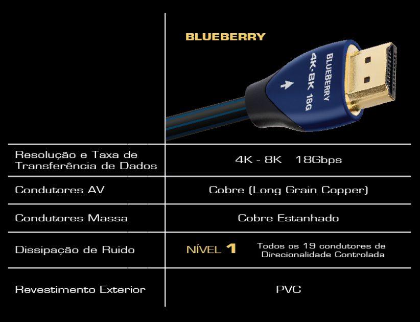 Audioquest HDMI 48gbps